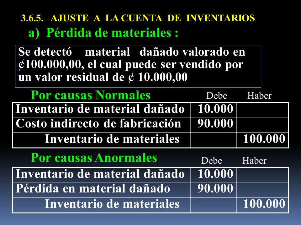 3.6.5. AJUSTE A LA CUENTA DE INVENTARIOS a) Pérdida de materiales : Por causas Normales Inventario de material dañado10.000 Costo indirecto de fabrica