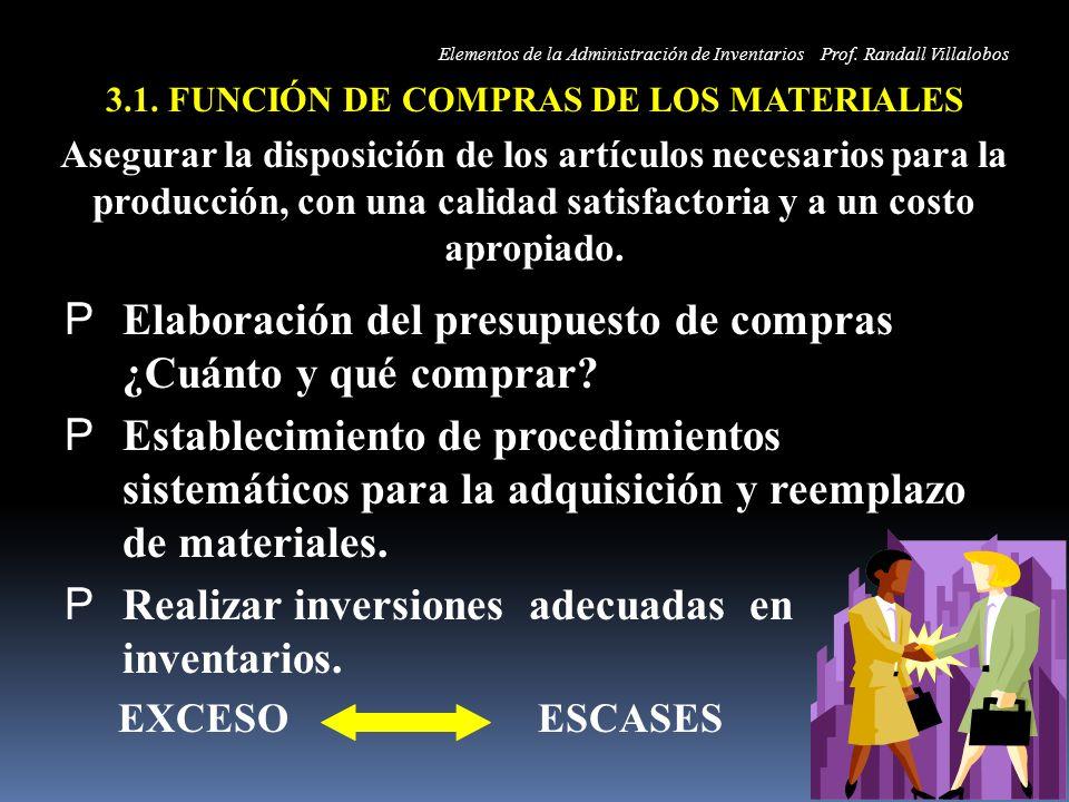 3.1. FUNCIÓN DE COMPRAS DE LOS MATERIALES PElaboración del presupuesto de compras ¿Cuánto y qué comprar? PEstablecimiento de procedimientos sistemátic