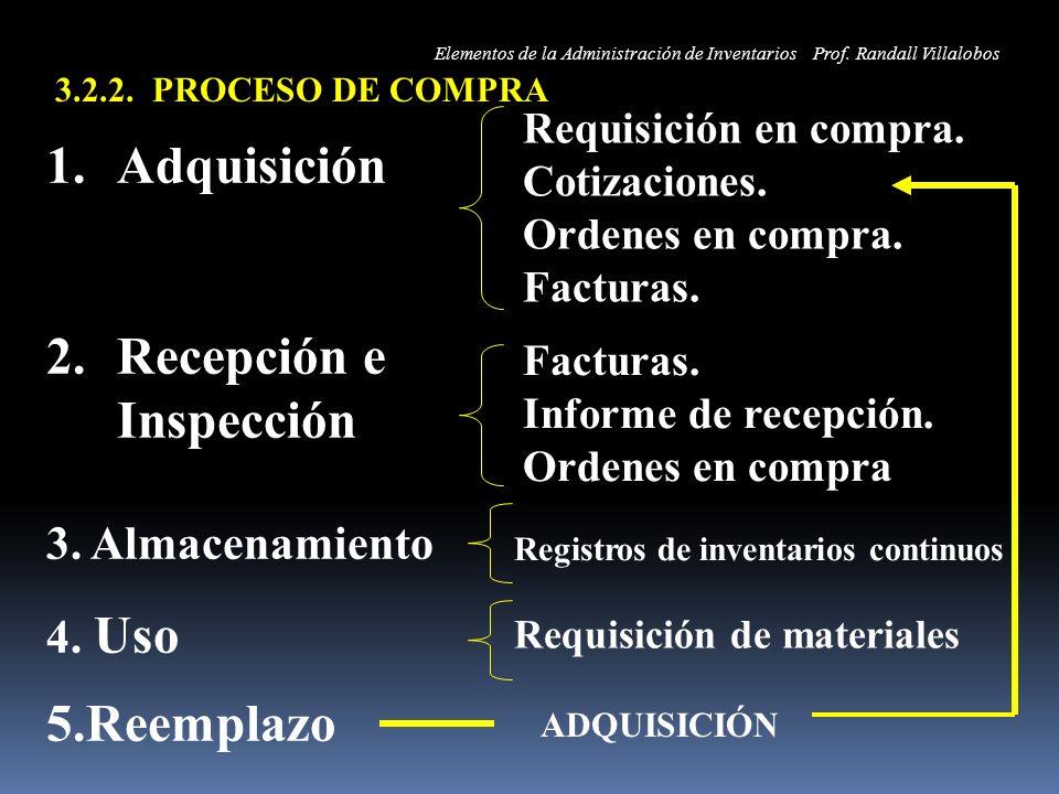 3.2.2. PROCESO DE COMPRA 1.Adquisición 2.Recepción e Inspección 3. Almacenamiento 4. Uso 5.Reemplazo Requisición en compra. Cotizaciones. Ordenes en c