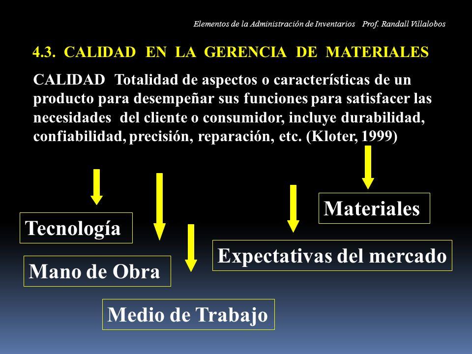 4.3. CALIDAD EN LA GERENCIA DE MATERIALES CALIDAD Totalidad de aspectos o características de un producto para desempeñar sus funciones para satisfacer