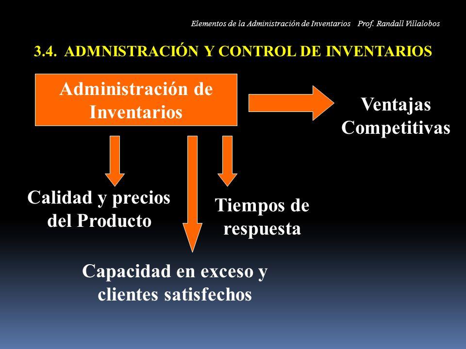 3.4. ADMNISTRACIÓN Y CONTROL DE INVENTARIOS Administración de Inventarios Ventajas Competitivas Capacidad en exceso y clientes satisfechos Calidad y p