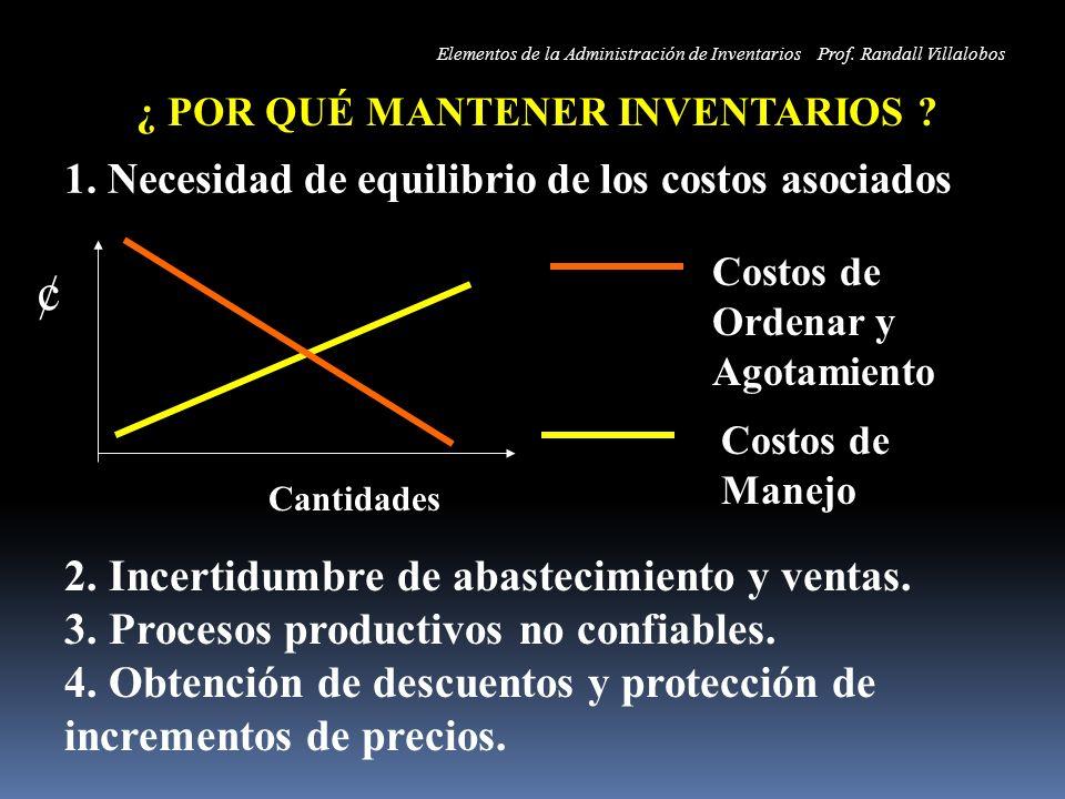 ¿ POR QUÉ MANTENER INVENTARIOS ? 1. Necesidad de equilibrio de los costos asociados 2. Incertidumbre de abastecimiento y ventas. 3. Procesos productiv