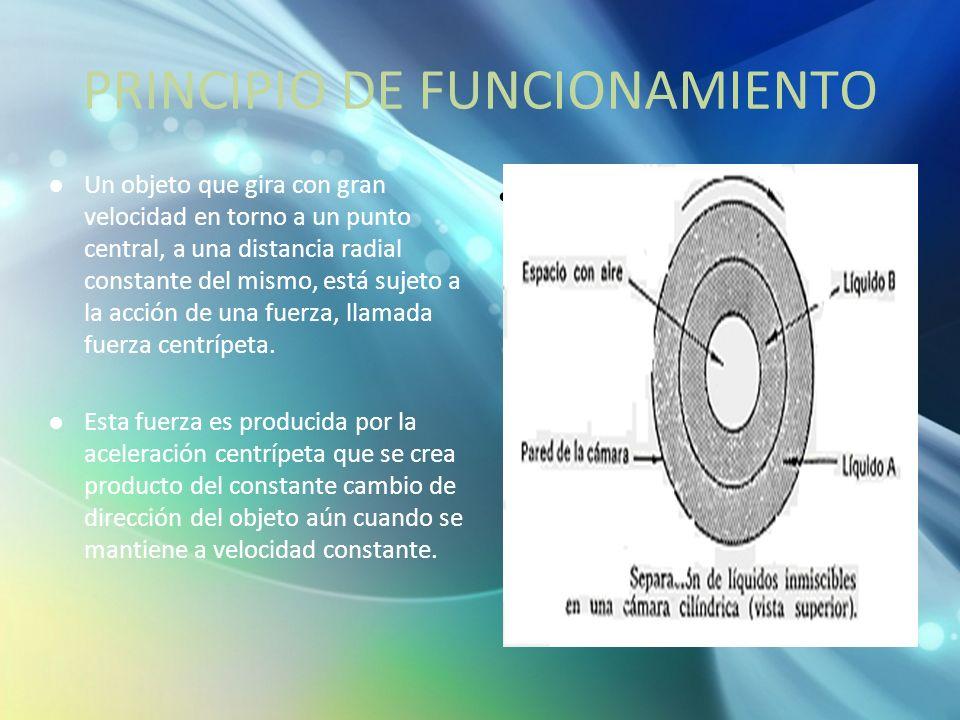 PRINCIPIO DE FUNCIONAMIENTO Un objeto que gira con gran velocidad en torno a un punto central, a una distancia radial constante del mismo, está sujeto