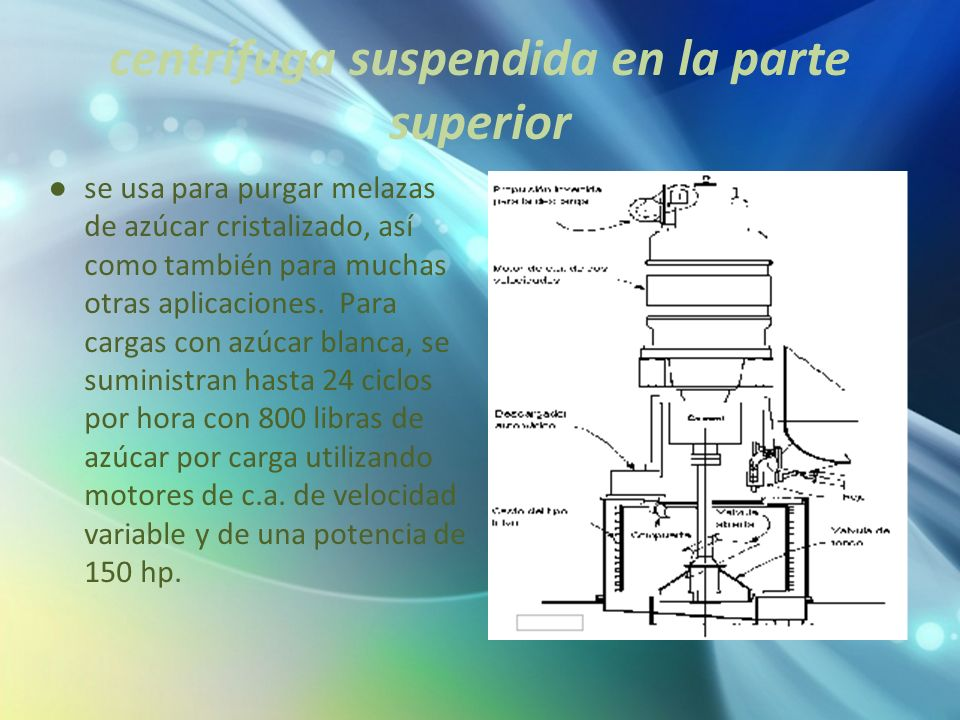 centrífuga suspendida en la parte superior se usa para purgar melazas de azúcar cristalizado, así como también para muchas otras aplicaciones. Para ca
