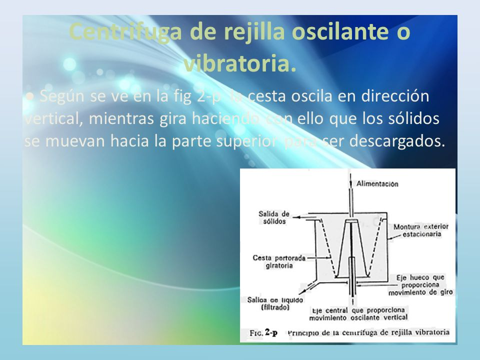 Centrifuga de rejilla oscilante o vibratoria. Según se ve en la fig 2-p la cesta oscila en dirección vertical, mientras gira haciendo con ello que los