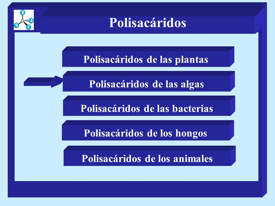 Ácido algínico -(1-4) D-manurónico En algunos también cadenas de ácido D-glucurónico Después de lavar con agua las algas e insolubilizar las proteínas con formol se extrae el ácido con disolución de carbonato sódico.