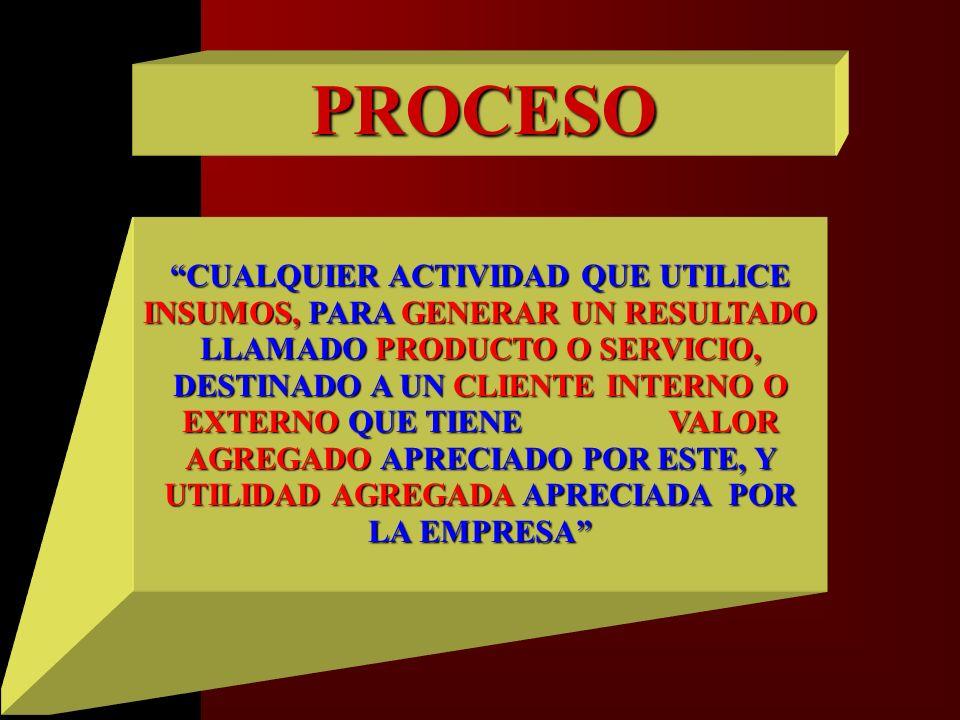 Definición de criterios e indicadores Criterio: –Aspecto no medible del proceso que interesa evaluar.