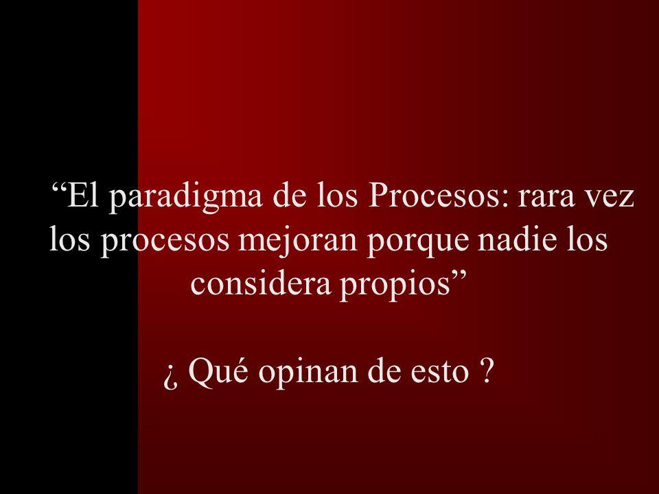 Diagnosticando su conocimiento del proceso t ¿qué hace Ud..