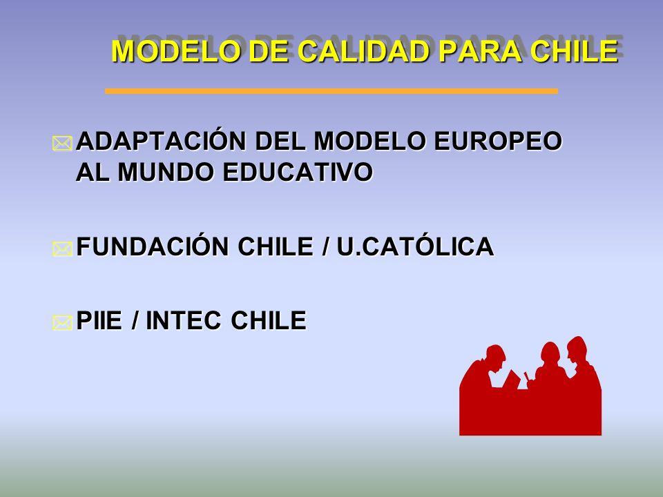 MODELO DE CALIDAD PARA CHILE * ADAPTACIÓN DEL MODELO EUROPEO AL MUNDO EDUCATIVO * FUNDACIÓN CHILE / U.CATÓLICA * PIIE / INTEC CHILE