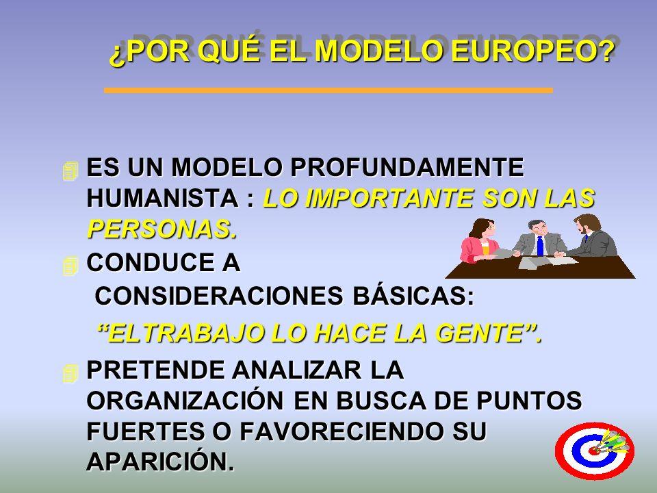 ¿POR QUÉ EL MODELO EUROPEO? 4 ES UN MODELO PROFUNDAMENTE HUMANISTA : LO IMPORTANTE SON LAS PERSONAS. 4 CONDUCE A CONSIDERACIONES BÁSICAS: ELTRABAJO LO
