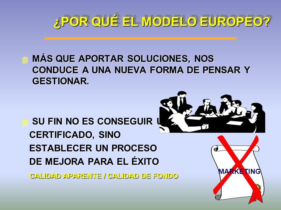 ¿POR QUÉ EL MODELO EUROPEO? 4 MÁS QUE APORTAR SOLUCIONES, NOS CONDUCE A UNA NUEVA FORMA DE PENSAR Y GESTIONAR. 4 SU FIN NO ES CONSEGUIR UN CERTIFICADO