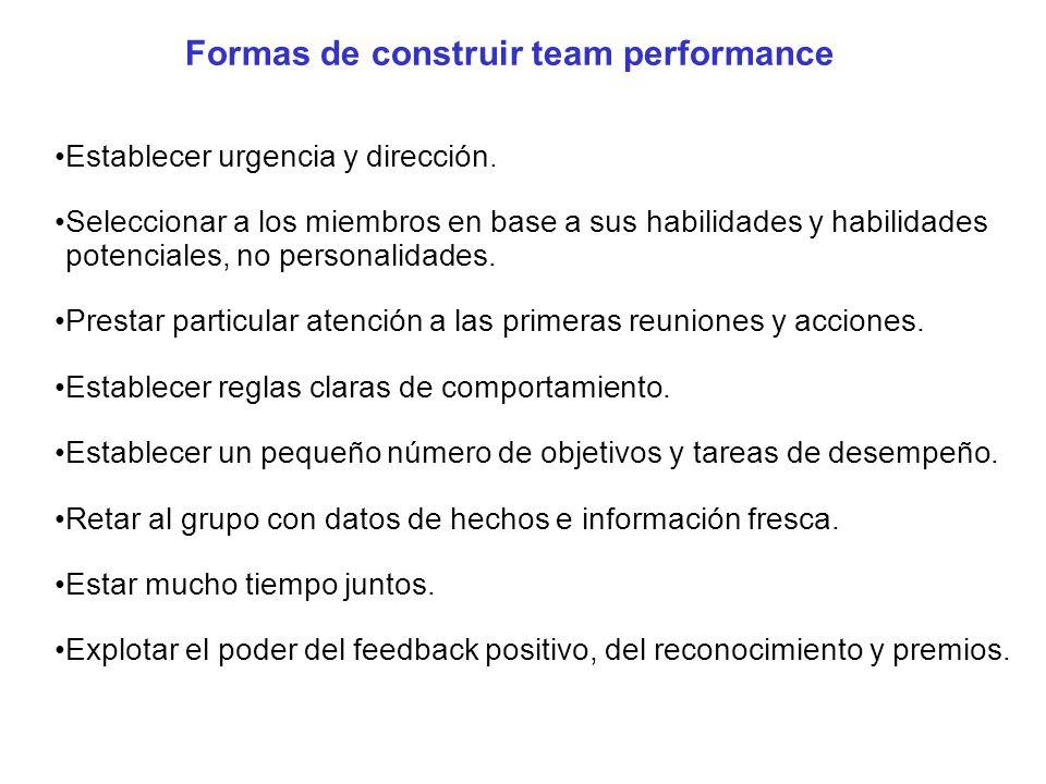 Formas de construir team performance Establecer urgencia y dirección. Seleccionar a los miembros en base a sus habilidades y habilidades potenciales,