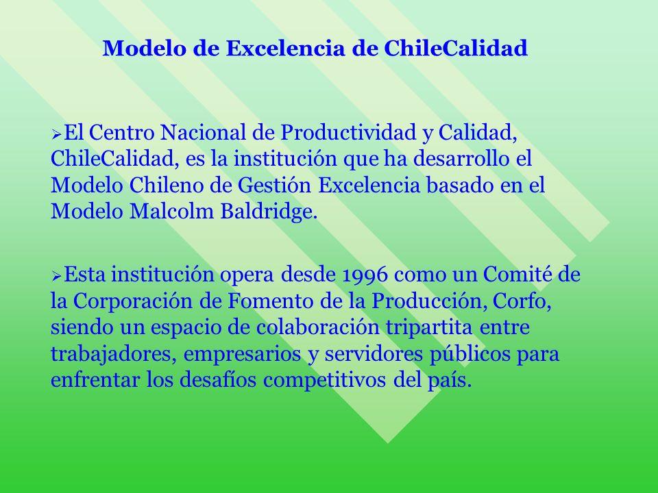 Modelo de Excelencia de ChileCalidad El Centro Nacional de Productividad y Calidad, ChileCalidad, es la institución que ha desarrollo el Modelo Chilen