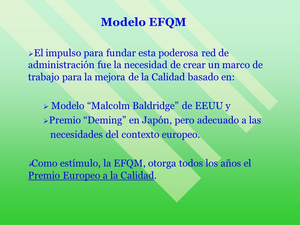 Modelo EFQM El impulso para fundar esta poderosa red de administración fue la necesidad de crear un marco de trabajo para la mejora de la Calidad basa