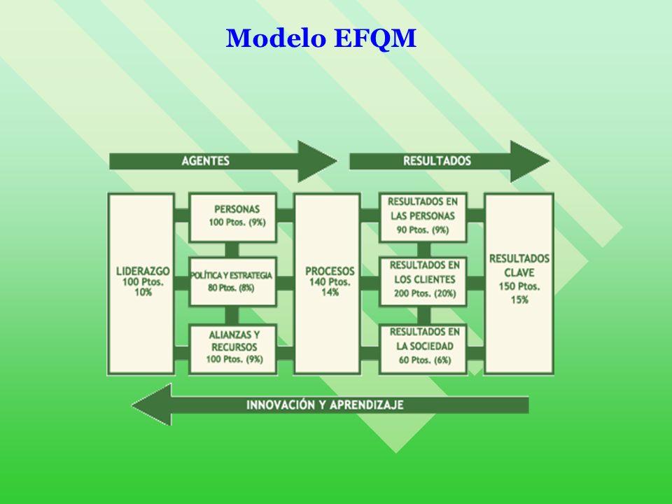 El modelo de Excelencia EFQM: Sirve como marco de trabajo para la autoevaluación de las organizaciones.