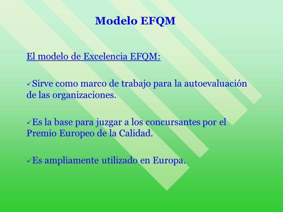 El modelo de Excelencia EFQM: Sirve como marco de trabajo para la autoevaluación de las organizaciones. Es la base para juzgar a los concursantes por
