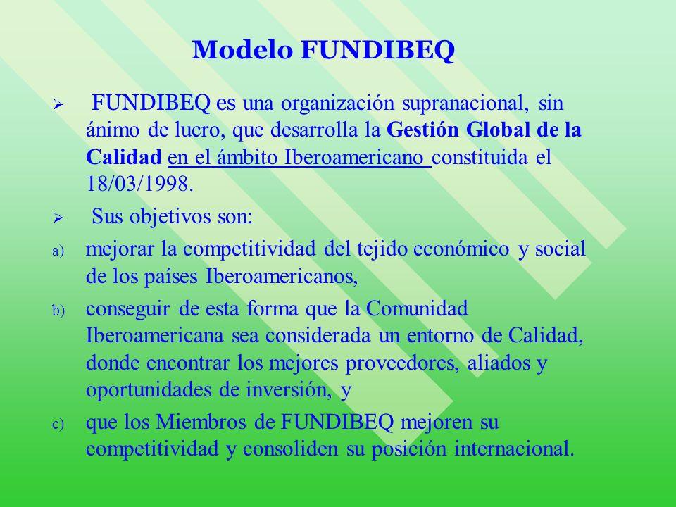 Modelo FUNDIBEQ FUNDIBEQ es una organización supranacional, sin ánimo de lucro, que desarrolla la Gestión Global de la Calidad en el ámbito Iberoameri