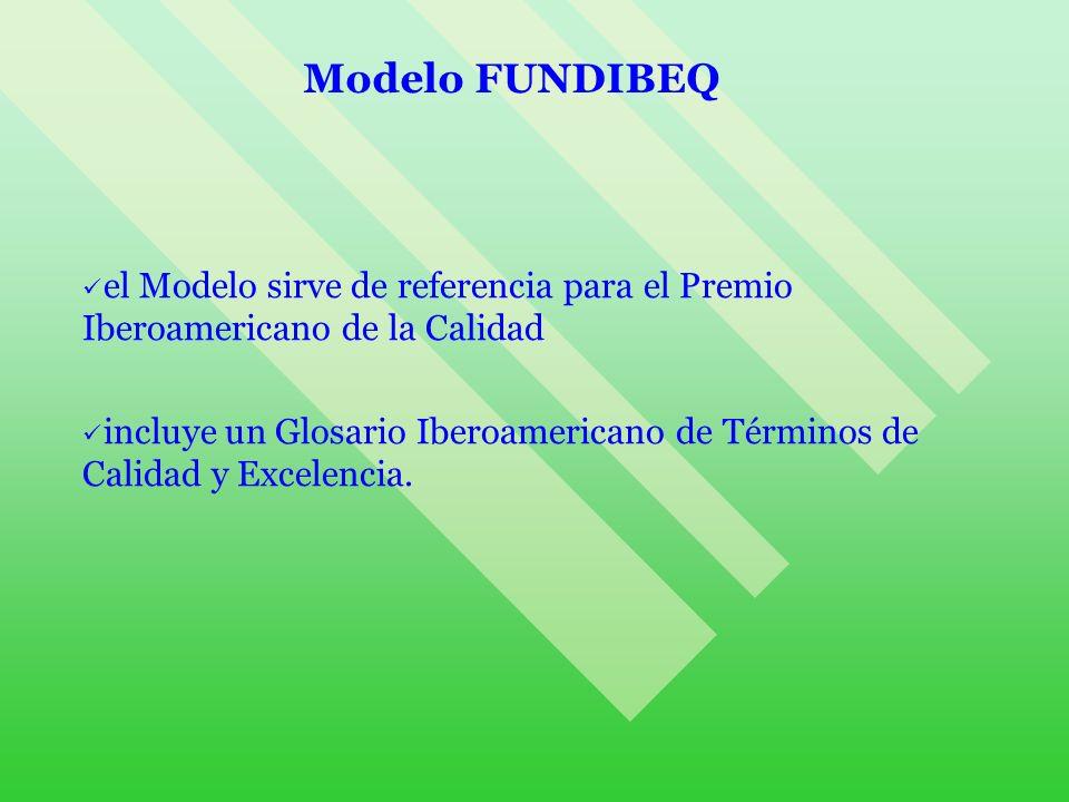 Modelo FUNDIBEQ el Modelo sirve de referencia para el Premio Iberoamericano de la Calidad incluye un Glosario Iberoamericano de Términos de Calidad y