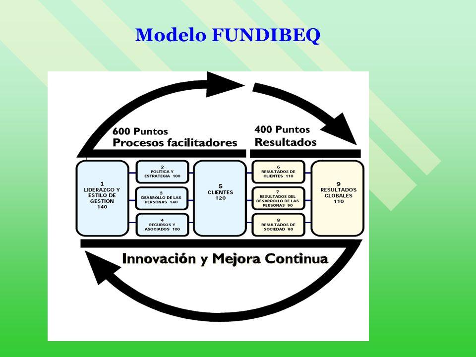 Modelo de Excelencia de ChileCalidad El Centro Nacional de Productividad y Calidad, ChileCalidad, es la institución que ha desarrollo el Modelo Chileno de Gestión Excelencia basado en el Modelo Malcolm Baldridge.