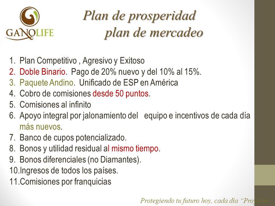 Plan de prosperidad plan de mercadeo plan de mercadeo 1.Plan Competitivo, Agresivo y Exitoso 2.Doble Binario. Pago de 20% nuevo y del 10% al 15%. 3.Pa