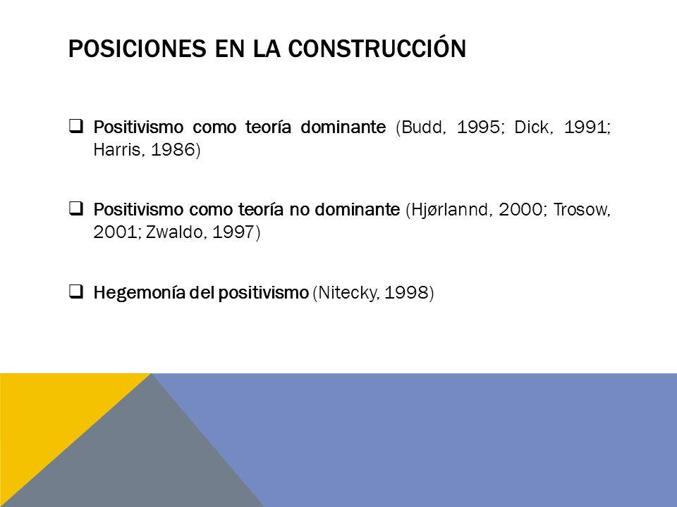 POSICIONES EN LA CONSTRUCCIÓN Positivismo como teoría dominante (Budd, 1995; Dick, 1991; Harris, 1986) Positivismo como teoría no dominante (Hjørlannd, 2000; Trosow, 2001; Zwaldo, 1997) Hegemonía del positivismo (Nitecky, 1998)
