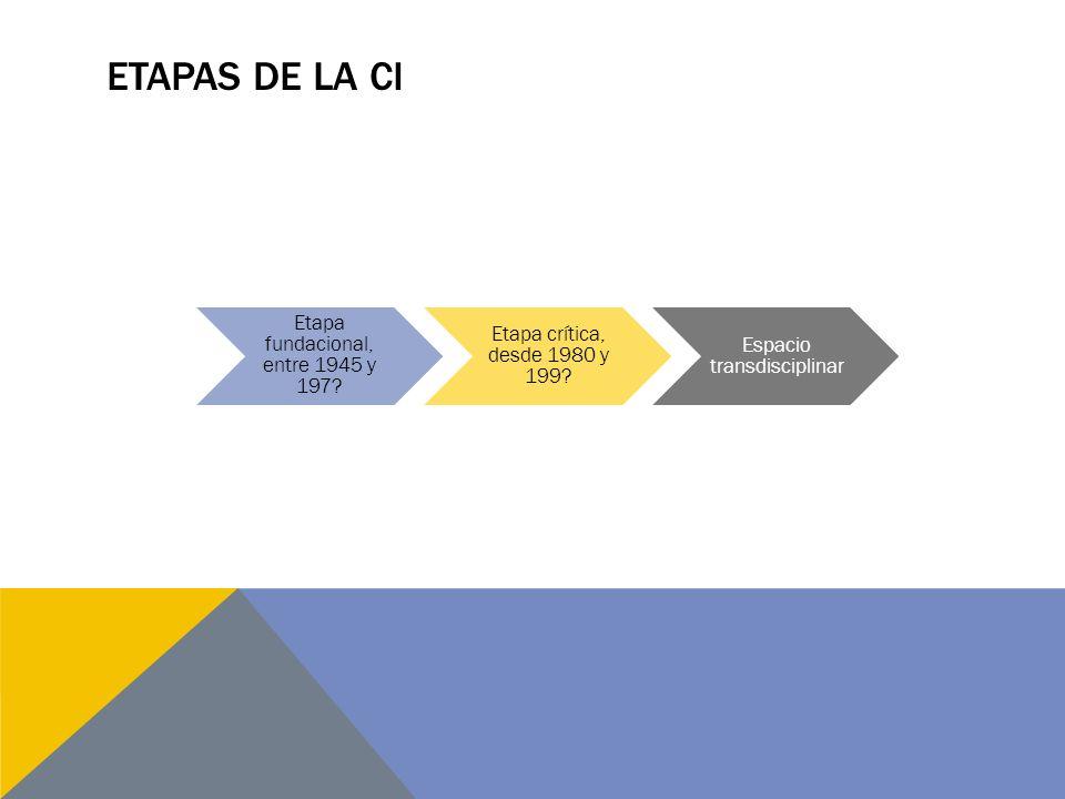ETAPAS DE LA CI Etapa fundacional, entre 1945 y 197? Etapa crítica, desde 1980 y 199? Espacio transdisciplinar