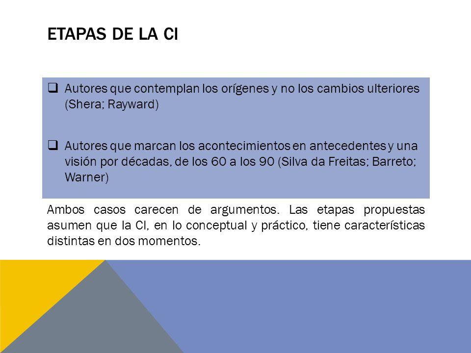 ETAPAS DE LA CI Etapa de gestación, 1945 sintetiza una serie de situaciones que muestran el inicio de una situación informacional Etapa posterior a los 80, nueva situación económica, tecnológica, científica, filosófica e informacional.