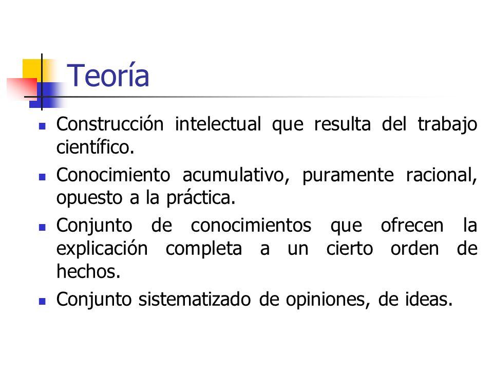 Teoría Construcción intelectual que resulta del trabajo científico. Conocimiento acumulativo, puramente racional, opuesto a la práctica. Conjunto de c