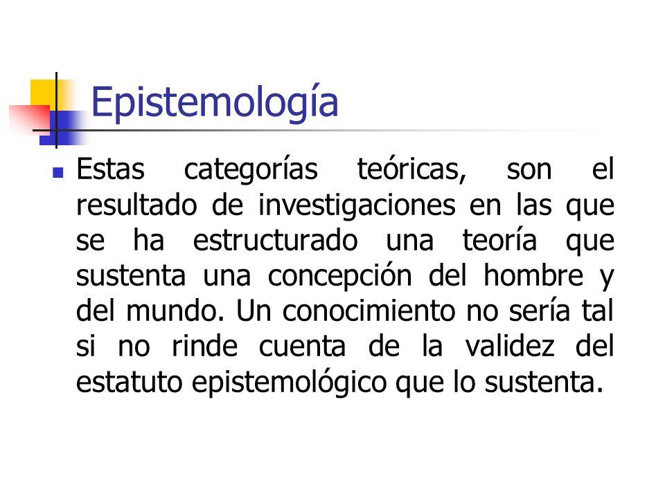 Epistemología Estas categorías teóricas, son el resultado de investigaciones en las que se ha estructurado una teoría que sustenta una concepción del