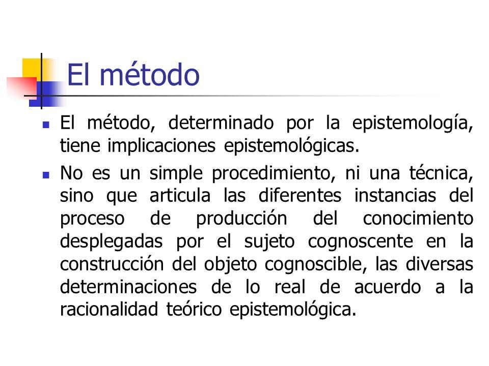 El método El método, determinado por la epistemología, tiene implicaciones epistemológicas. No es un simple procedimiento, ni una técnica, sino que ar