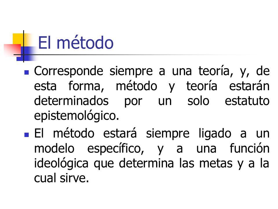 El método Corresponde siempre a una teoría, y, de esta forma, método y teoría estarán determinados por un solo estatuto epistemológico. El método esta