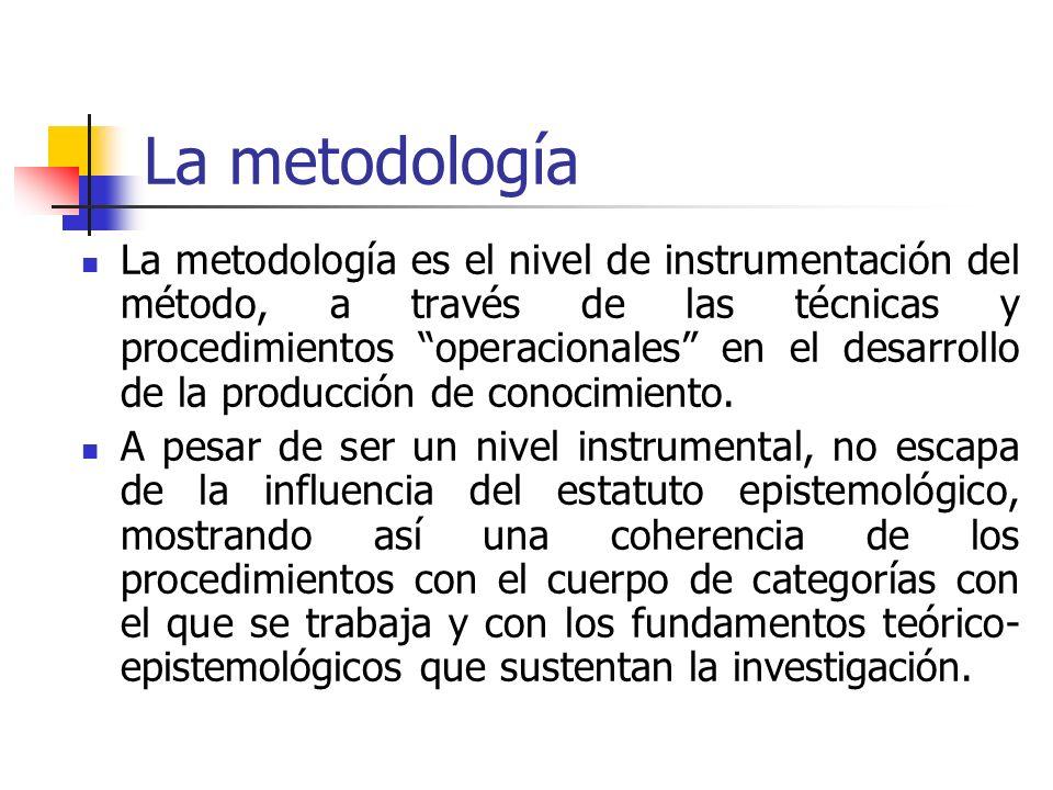 La metodología La metodología es el nivel de instrumentación del método, a través de las técnicas y procedimientos operacionales en el desarrollo de l