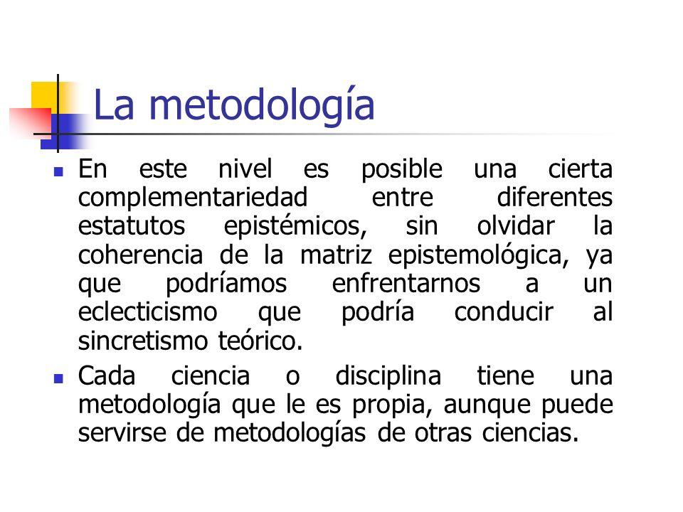 La metodología En este nivel es posible una cierta complementariedad entre diferentes estatutos epistémicos, sin olvidar la coherencia de la matriz ep