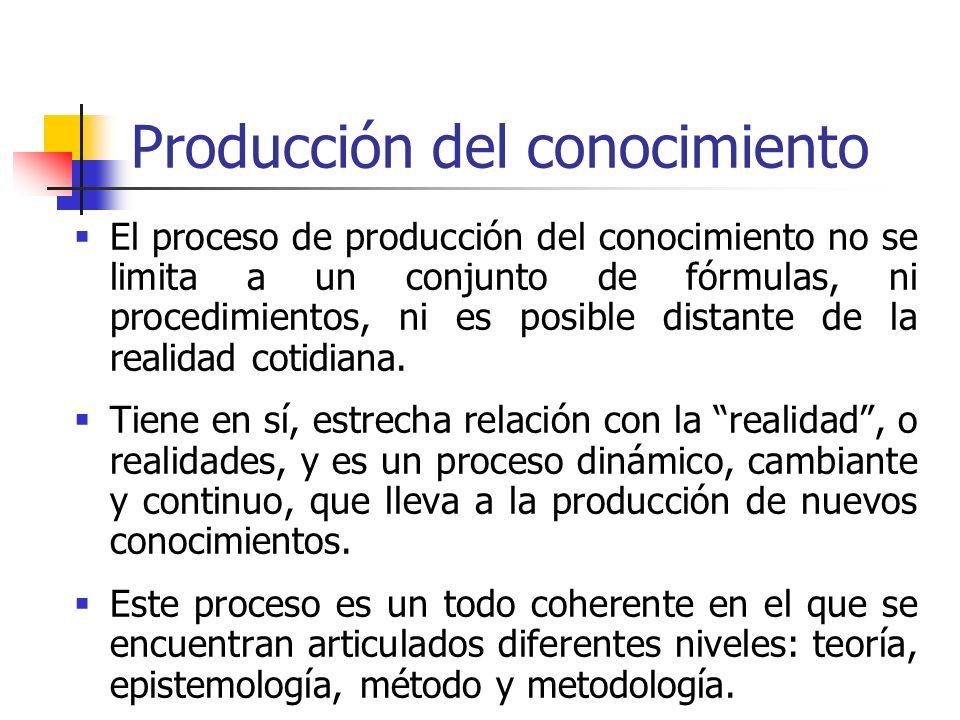Producción del conocimiento El proceso de producción del conocimiento no se limita a un conjunto de fórmulas, ni procedimientos, ni es posible distant
