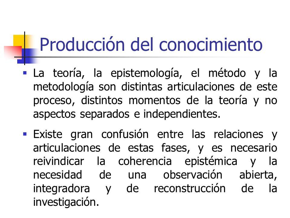 Producción del conocimiento La teoría es el punto central, y la matriz teórica epistémica hace coherentes todos los niveles y el proceso de producción de conocimiento, articula coherentemente presupuestos, desarrollo y resultados de la investigación.