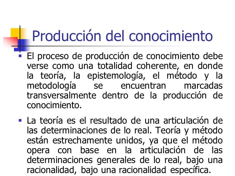 Producción del conocimiento El proceso de producción de conocimiento debe verse como una totalidad coherente, en donde la teoría, la epistemología, el