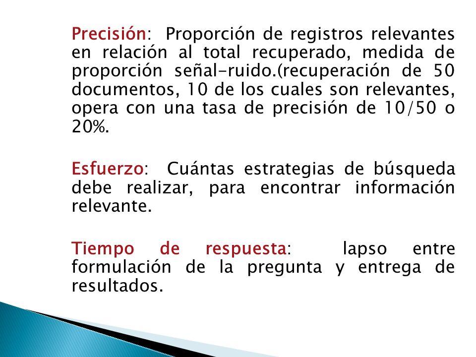 Precisión: Proporción de registros relevantes en relación al total recuperado, medida de proporción señal-ruido.(recuperación de 50 documentos, 10 de los cuales son relevantes, opera con una tasa de precisión de 10/50 o 20%.