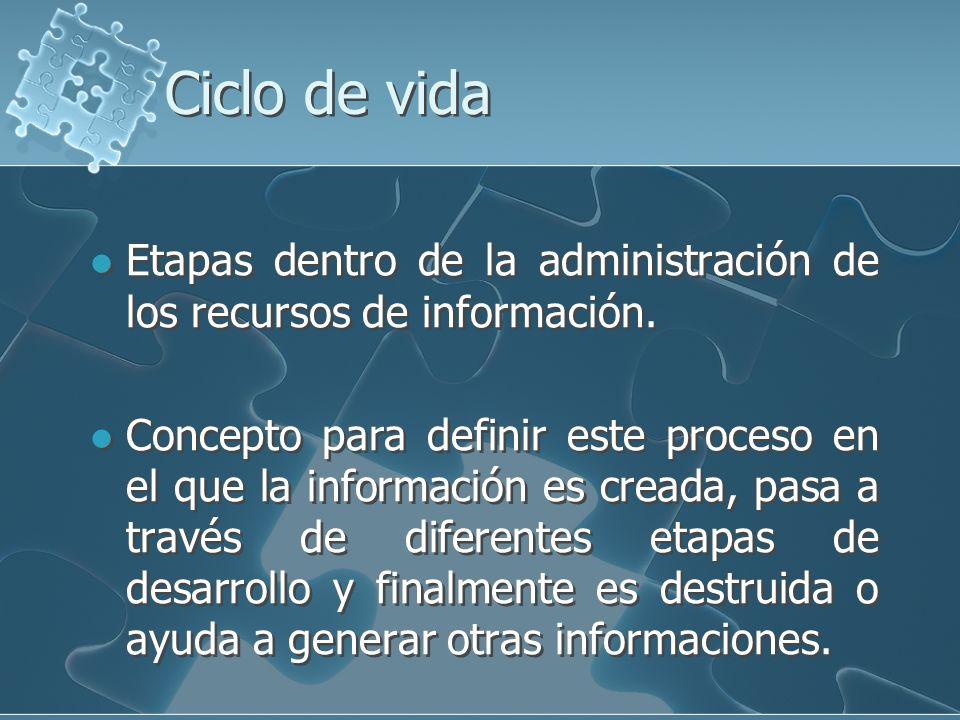 Ciclo de vida Etapas dentro de la administración de los recursos de información. Concepto para definir este proceso en el que la información es creada
