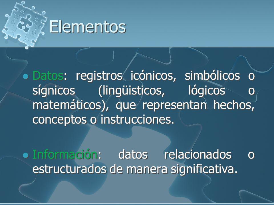 Elementos Datos: registros icónicos, simbólicos o sígnicos (lingüisticos, lógicos o matemáticos), que representan hechos, conceptos o instrucciones. I