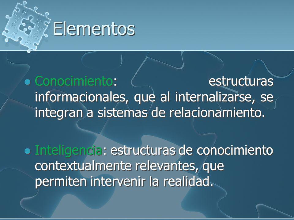 Elementos Conocimiento: estructuras informacionales, que al internalizarse, se integran a sistemas de relacionamiento. Inteligencia: estructuras de co
