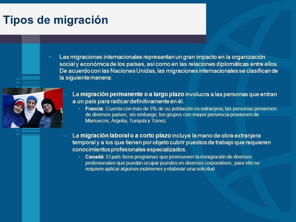 Tipos de migración Las migraciones internacionales representan un gran impacto en la organización social y económica de los países, así como en las re