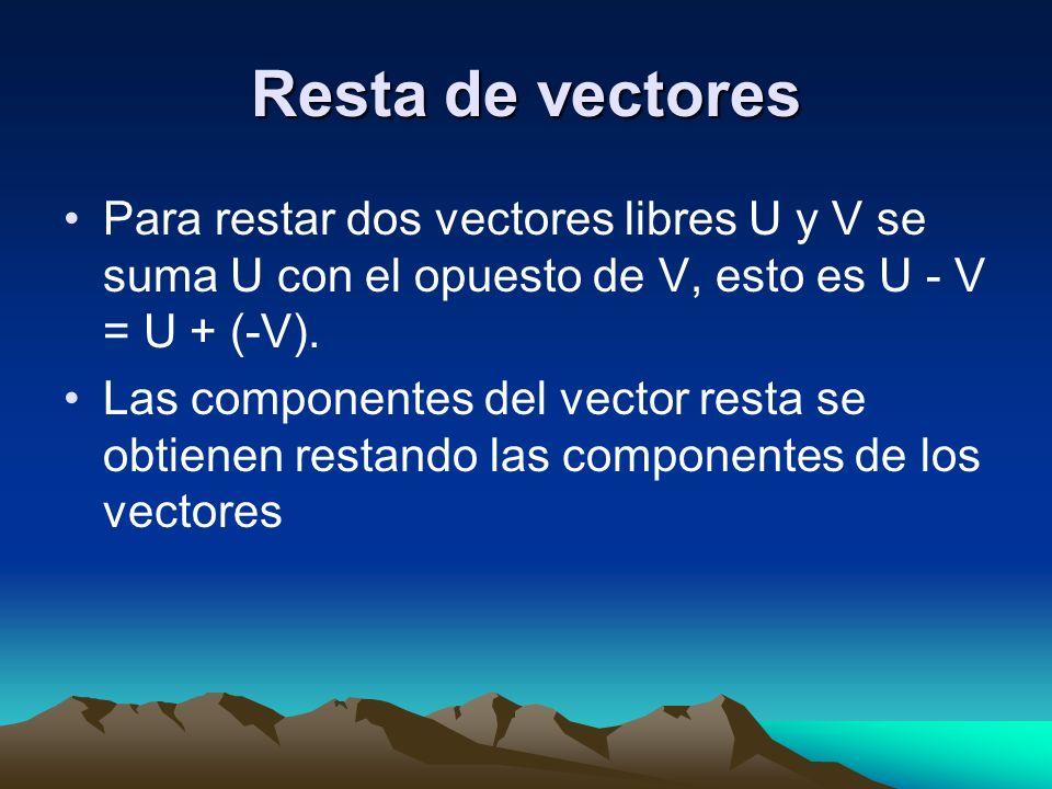 Resta de vectores Para restar dos vectores libres U y V se suma U con el opuesto de V, esto es U - V = U + (-V). Las componentes del vector resta se o