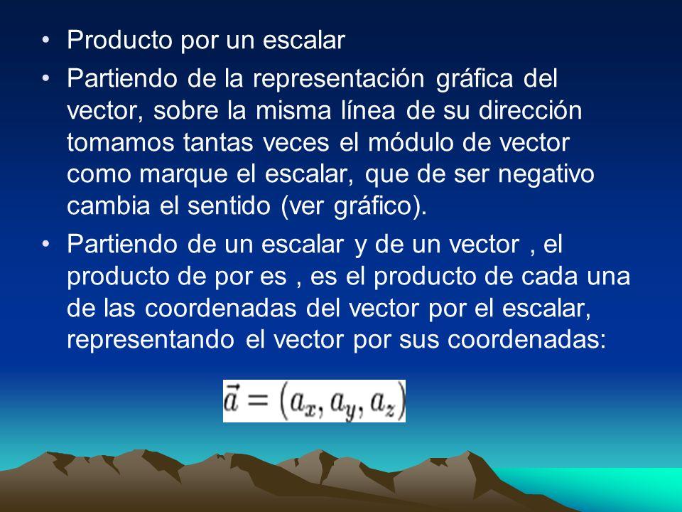 Partiendo de la representación gráfica del vector, sobre la misma línea de su dirección tomamos tantas veces el módulo de vector como marque el escala