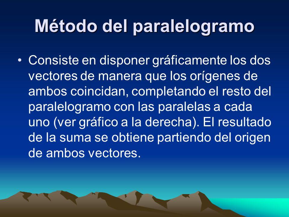 Método del paralelogramo Consiste en disponer gráficamente los dos vectores de manera que los orígenes de ambos coincidan, completando el resto del pa
