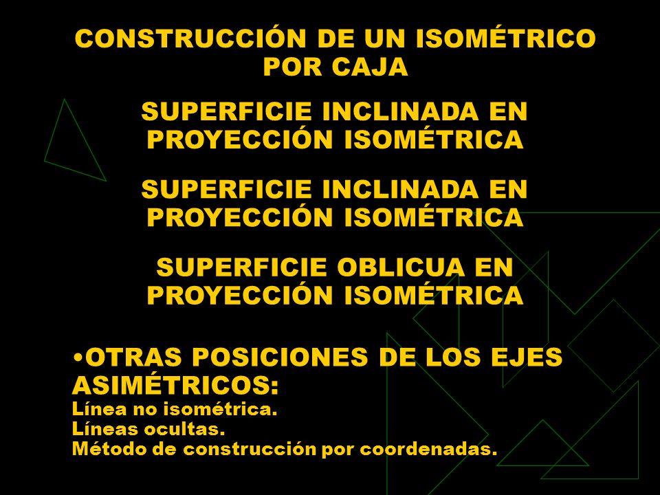 CONSTRUCCIÓN DE UN ISOMÉTRICO POR CAJA SUPERFICIE INCLINADA EN PROYECCIÓN ISOMÉTRICA SUPERFICIE OBLICUA EN PROYECCIÓN ISOMÉTRICA OTRAS POSICIONES DE LOS EJES ASIMÉTRICOS: Línea no isométrica.