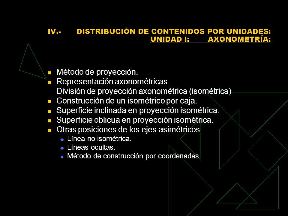 IV.-DISTRIBUCIÓN DE CONTENIDOS POR UNIDADES: UNIDAD I:AXONOMETRÍA: Método de proyección.