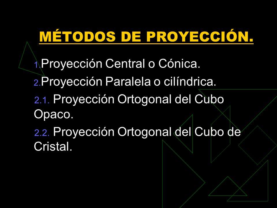 MÉTODOS DE PROYECCIÓN.1. Proyección Central o Cónica.
