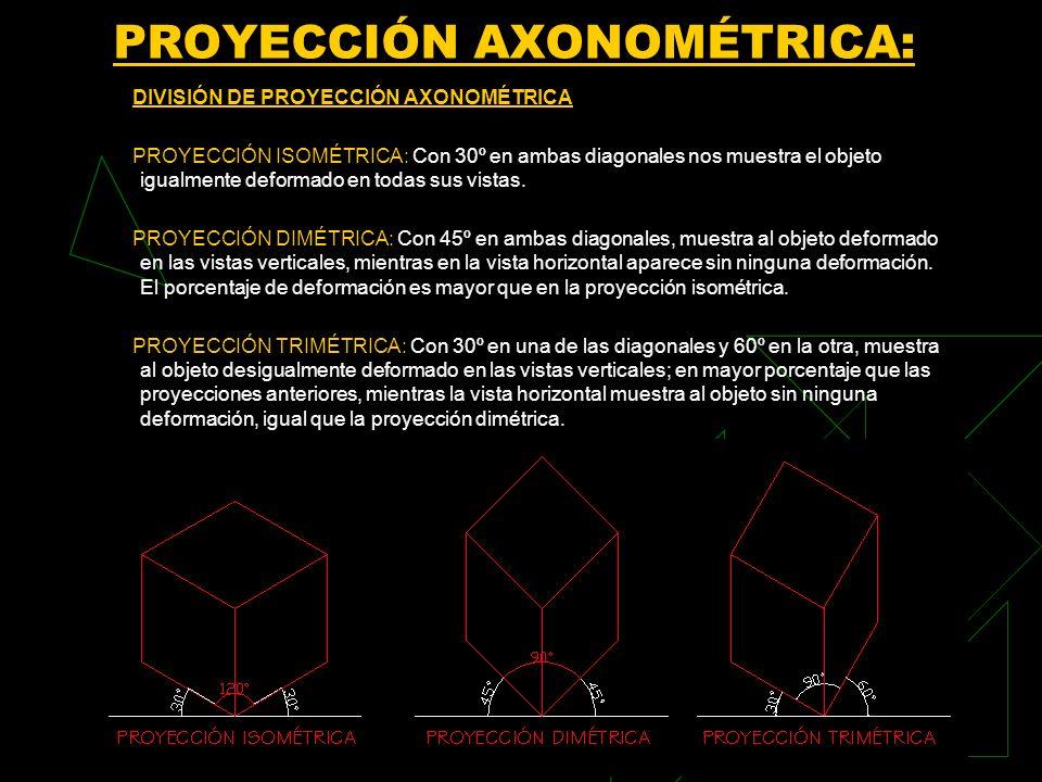 PROYECCIÓN AXONOMÉTRICA: DIVISIÓN DE PROYECCIÓN AXONOMÉTRICA PROYECCIÓN ISOMÉTRICA: Con 30º en ambas diagonales nos muestra el objeto igualmente deformado en todas sus vistas.