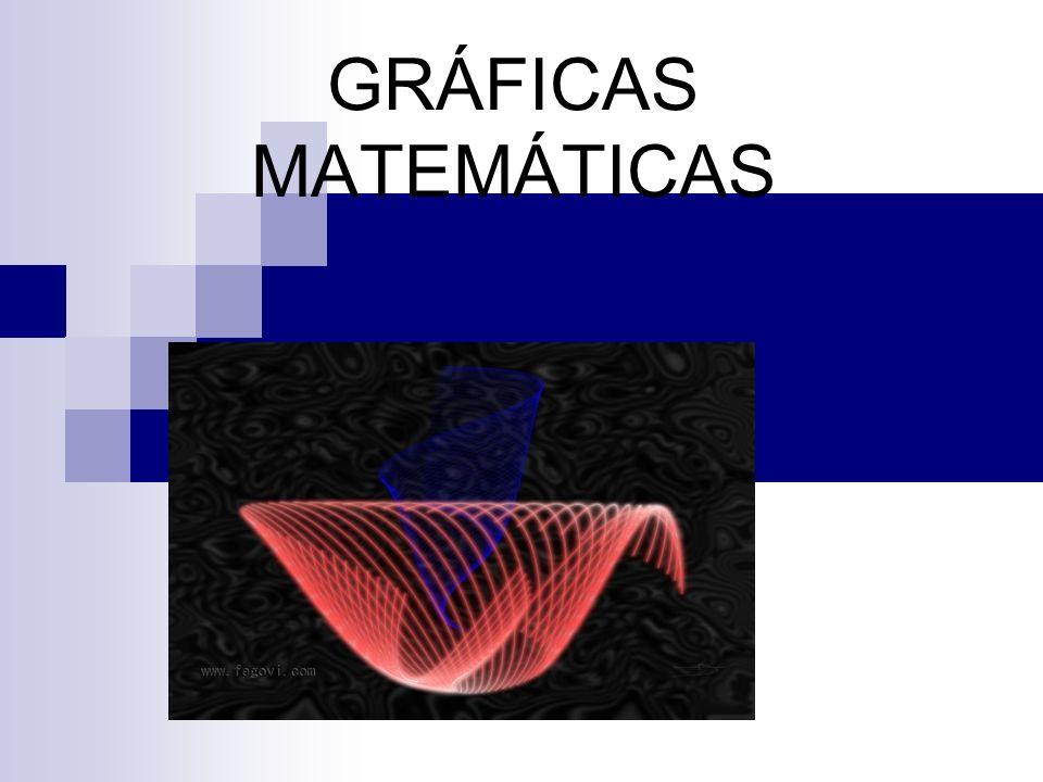 GRÁFICAS MATEMÁTICAS