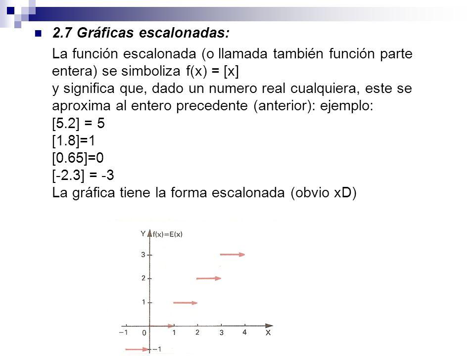 2.7 Gráficas escalonadas: La función escalonada (o llamada también función parte entera) se simboliza f(x) = [x] y significa que, dado un numero real